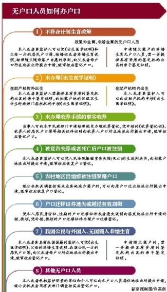 户籍证明_2013北京市户籍人口