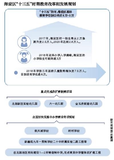 社会与人口学院_教育与人口发展