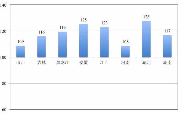 出生人口性别比_上海市人口性别比