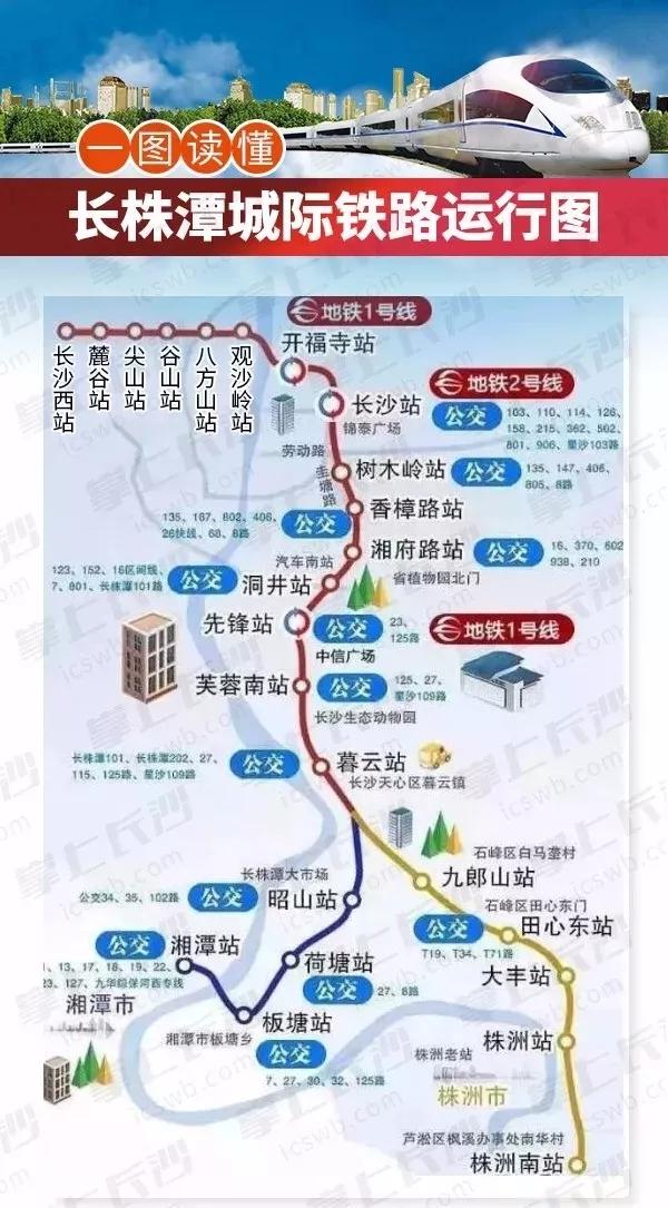 长株潭城铁全线票价来了!长沙西到株洲40元到湘潭36元-民生资讯