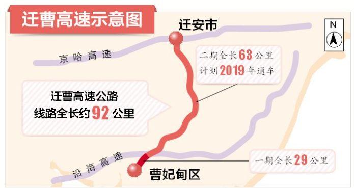 重庆六横七纵规划图