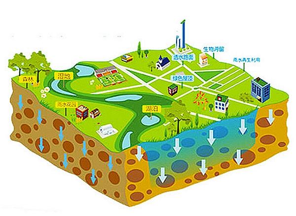 太原晋阳街公园平面图