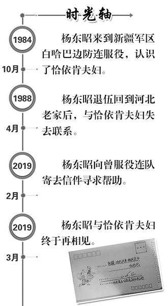 """白哈巴边防连:一封""""家书""""引出31年军民情"""