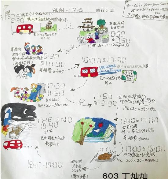 小学生手绘杭州周边游攻略 不堵车,很方便,价格也实惠